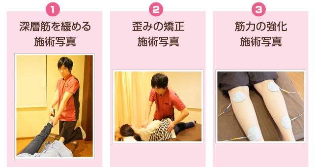 深層筋を緩める施術写真① 歪みの矯正施術写真② 筋力の強化施術写真③